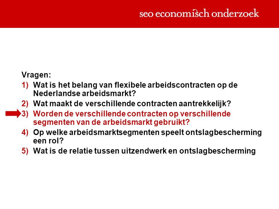 Vragen:  Wat is het belang van flexibele arbeidscontracten op de Nederlandse arbeidsmarkt?  Wat maakt de verschillende contracten aantrekkelijk? 