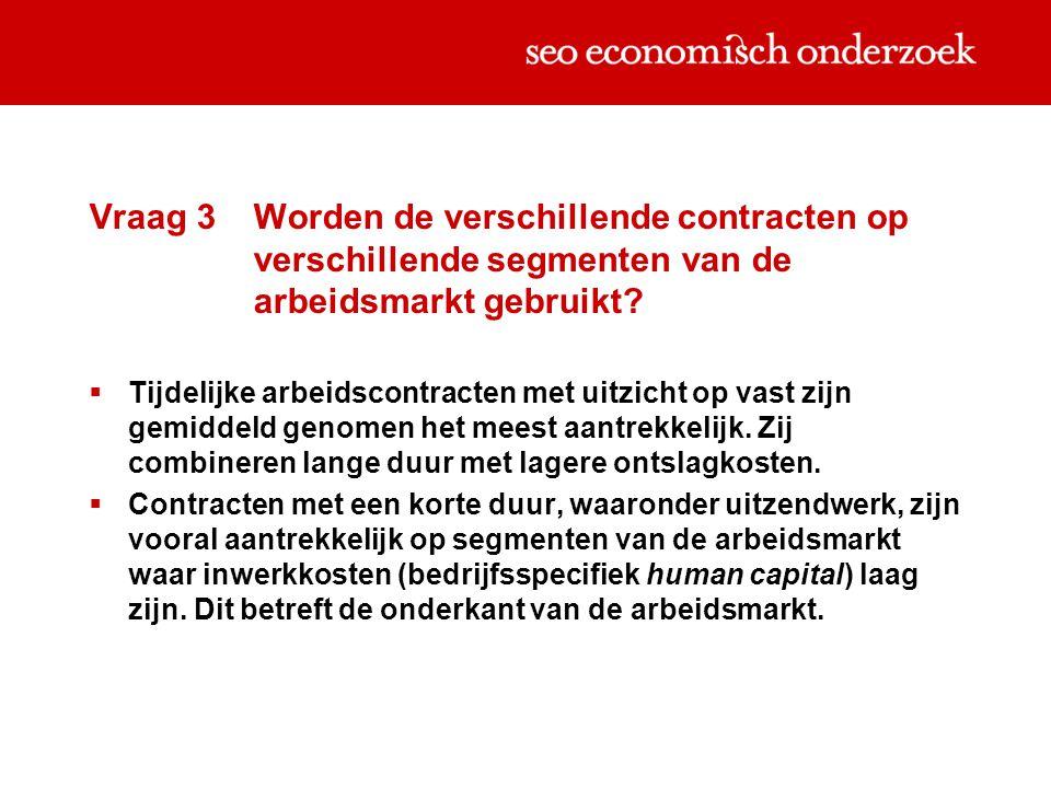 Vraag 3Worden de verschillende contracten op verschillende segmenten van de arbeidsmarkt gebruikt?  Tijdelijke arbeidscontracten met uitzicht op vast