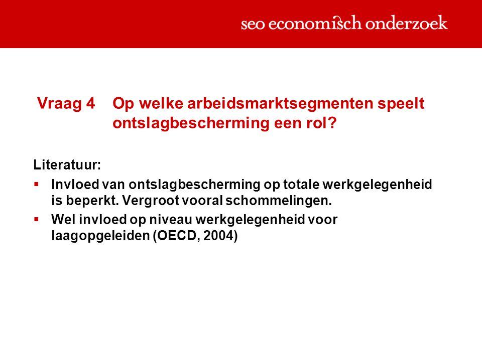 Vraag 4Op welke arbeidsmarktsegmenten speelt ontslagbescherming een rol? Literatuur:  Invloed van ontslagbescherming op totale werkgelegenheid is bep