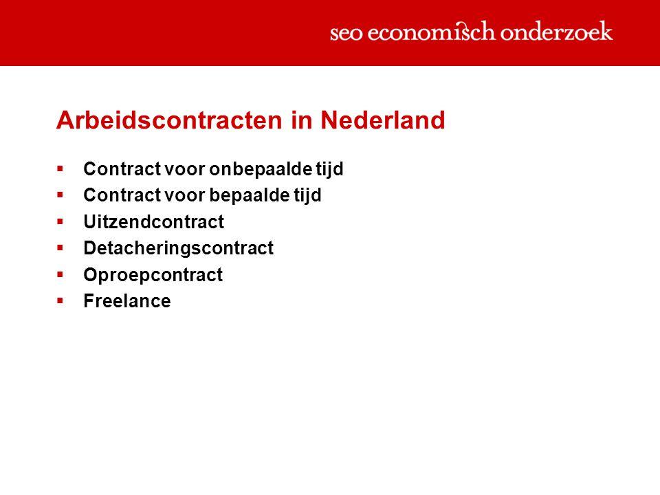 Arbeidscontracten in Nederland  Contract voor onbepaalde tijd  Contract voor bepaalde tijd  Uitzendcontract  Detacheringscontract  Oproepcontract