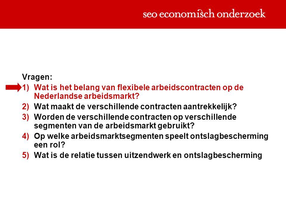 Flexibele contracten op de Nederlandse arbeidsmarkt