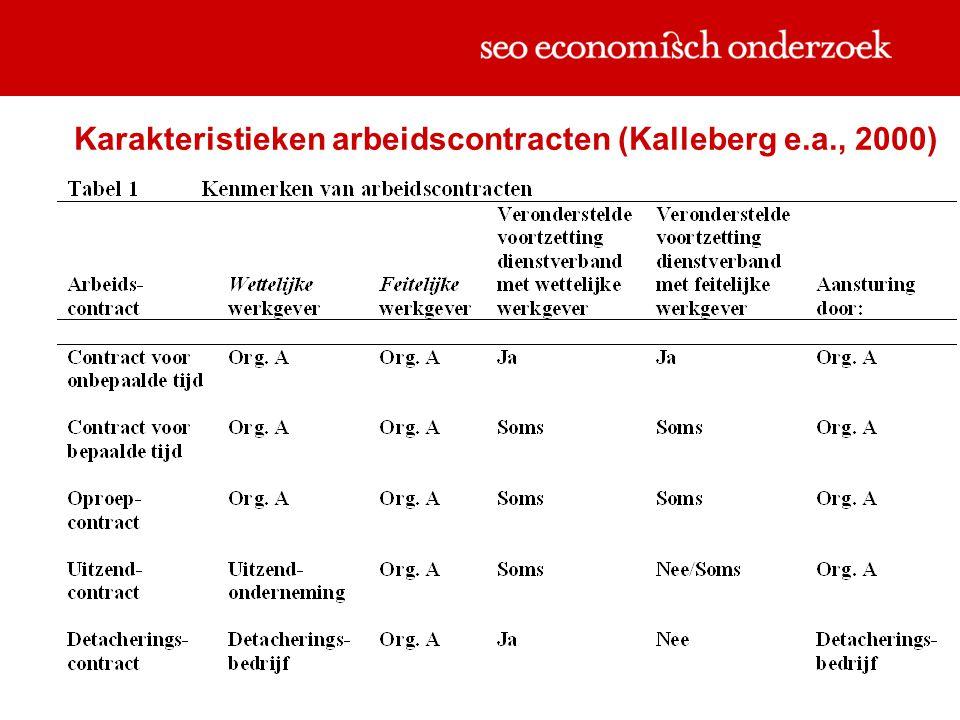 Karakteristieken arbeidscontracten (De Graaf-Zijl, 2005) Tabel 2. Kenmerken van arbeidscontracten