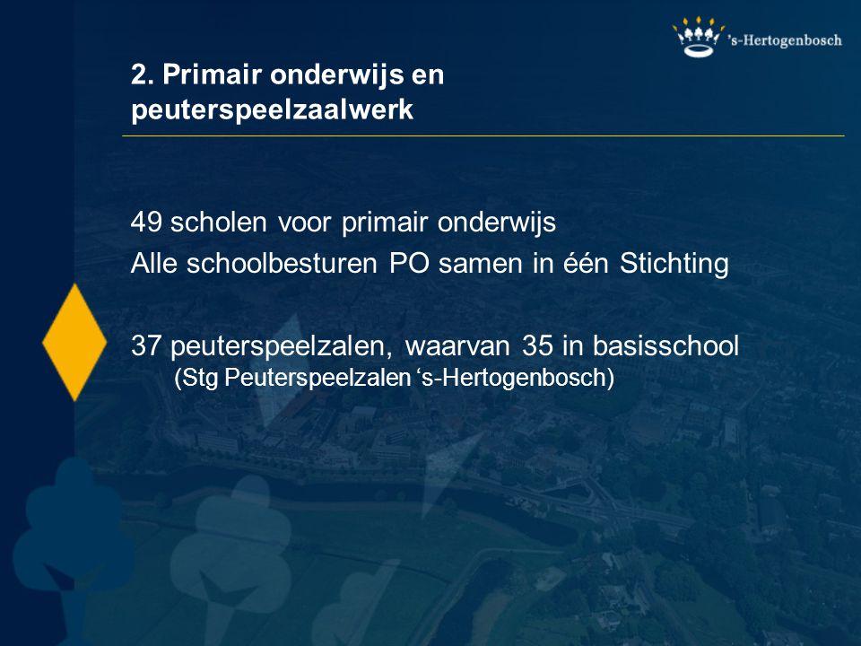 2. Primair onderwijs en peuterspeelzaalwerk 49 scholen voor primair onderwijs Alle schoolbesturen PO samen in één Stichting 37 peuterspeelzalen, waarv