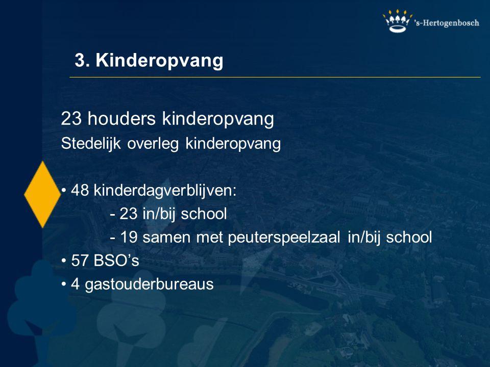 3. Kinderopvang 23 houders kinderopvang Stedelijk overleg kinderopvang •48 kinderdagverblijven: - 23 in/bij school - 19 samen met peuterspeelzaal in/b
