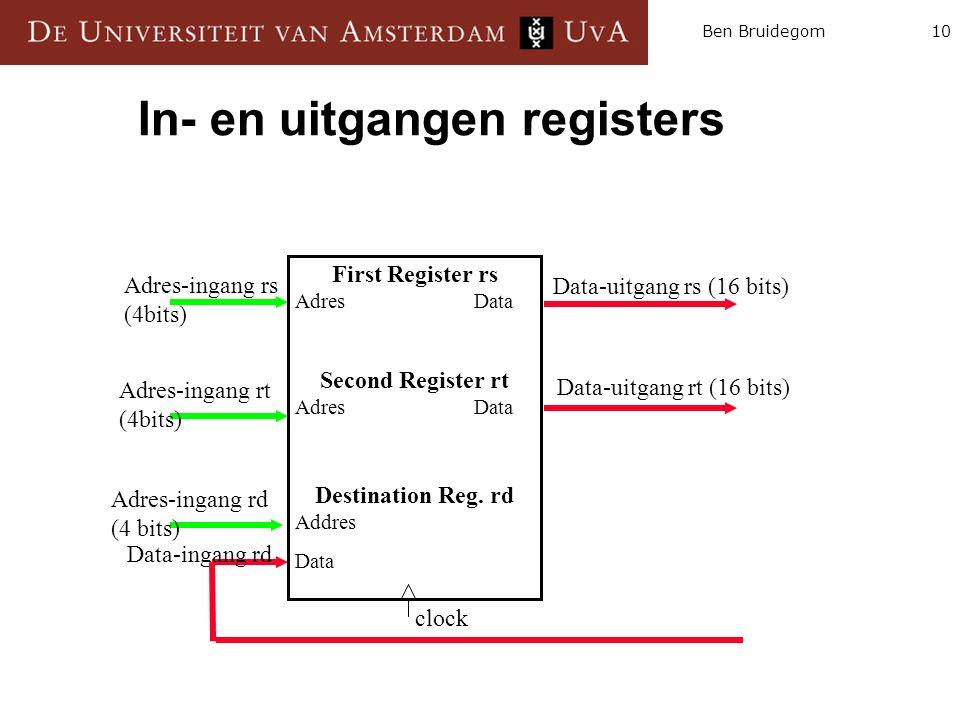 10Ben Bruidegom In- en uitgangen registers First Register rs Adres Data Second Register rt Adres Data Destination Reg. rd Addres Data Adres-ingang rs