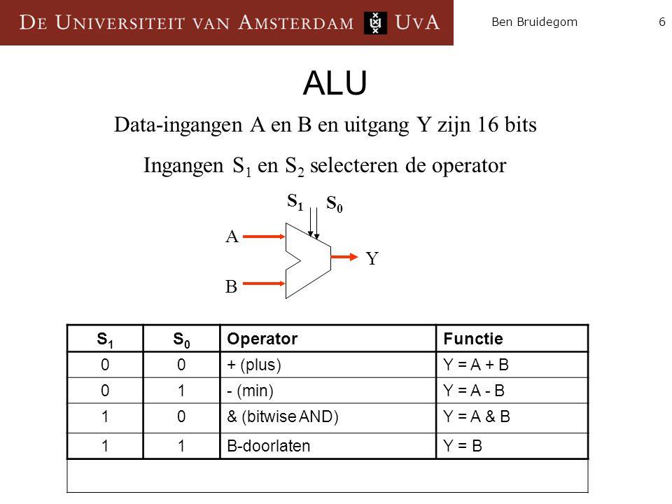 6Ben Bruidegom ALU S1S1 S0S0 OperatorFunctie 00+ (plus)Y = A + B 01- (min)Y = A - B 10& (bitwise AND)Y = A & B 11B-doorlatenY = B A B Y S0S0 S1S1 A A