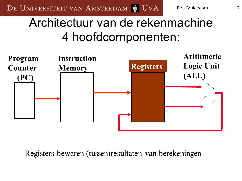 7Ben Bruidegom Architectuur van de rekenmachine 4 hoofdcomponenten: Instruction Memory Arithmetic Logic Unit (ALU) Program Counter (PC) Registers Regi