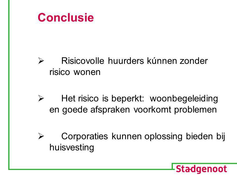 Conclusie  Risicovolle huurders kúnnen zonder risico wonen  Het risico is beperkt: woonbegeleiding en goede afspraken voorkomt problemen  Corporati