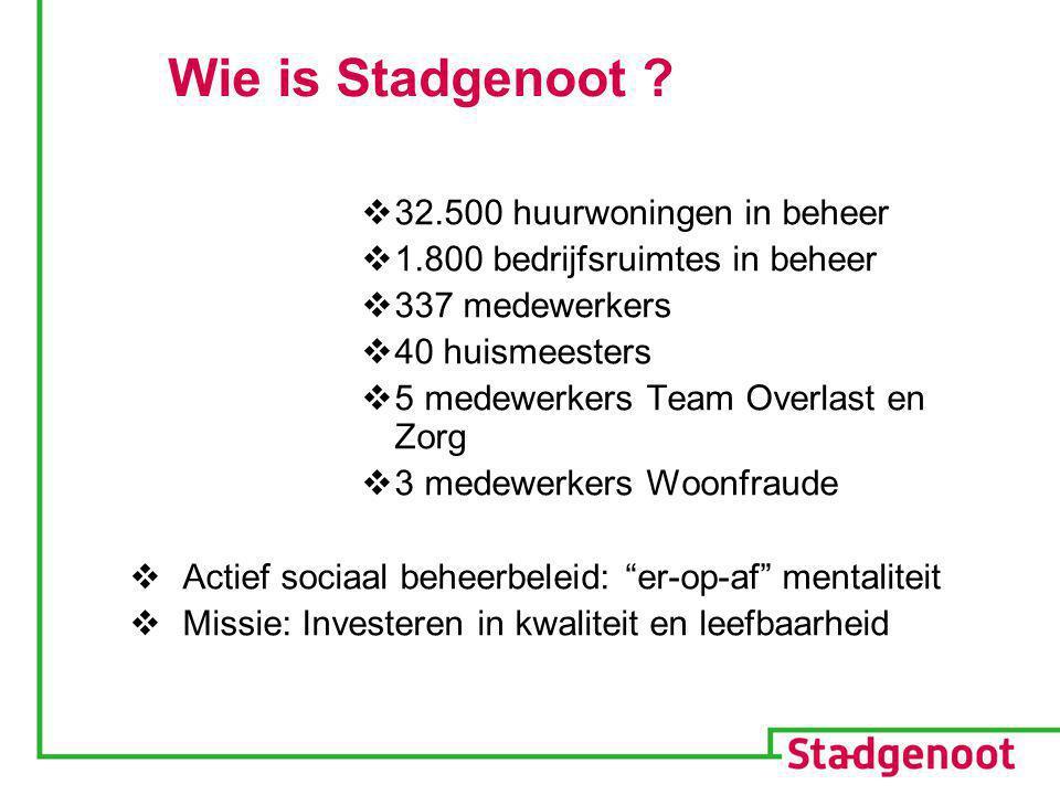Wie is Stadgenoot ?  32.500 huurwoningen in beheer  1.800 bedrijfsruimtes in beheer  337 medewerkers  40 huismeesters  5 medewerkers Team Overlas