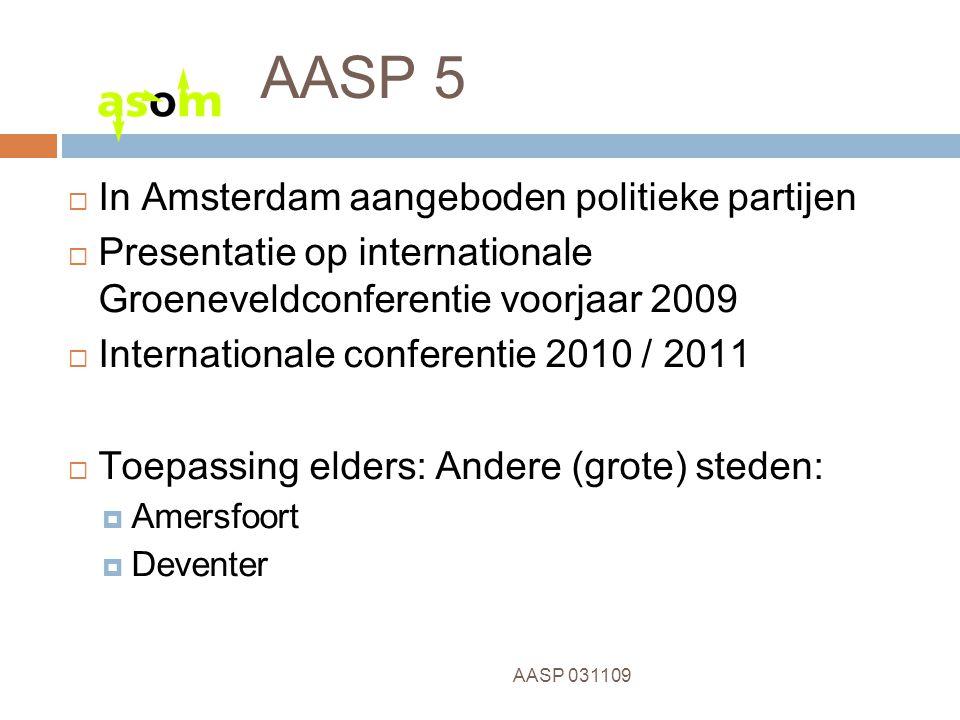 12 AASP 031109 AASP 5  In Amsterdam aangeboden politieke partijen  Presentatie op internationale Groeneveldconferentie voorjaar 2009  Internationale conferentie 2010 / 2011  Toepassing elders: Andere (grote) steden:  Amersfoort  Deventer
