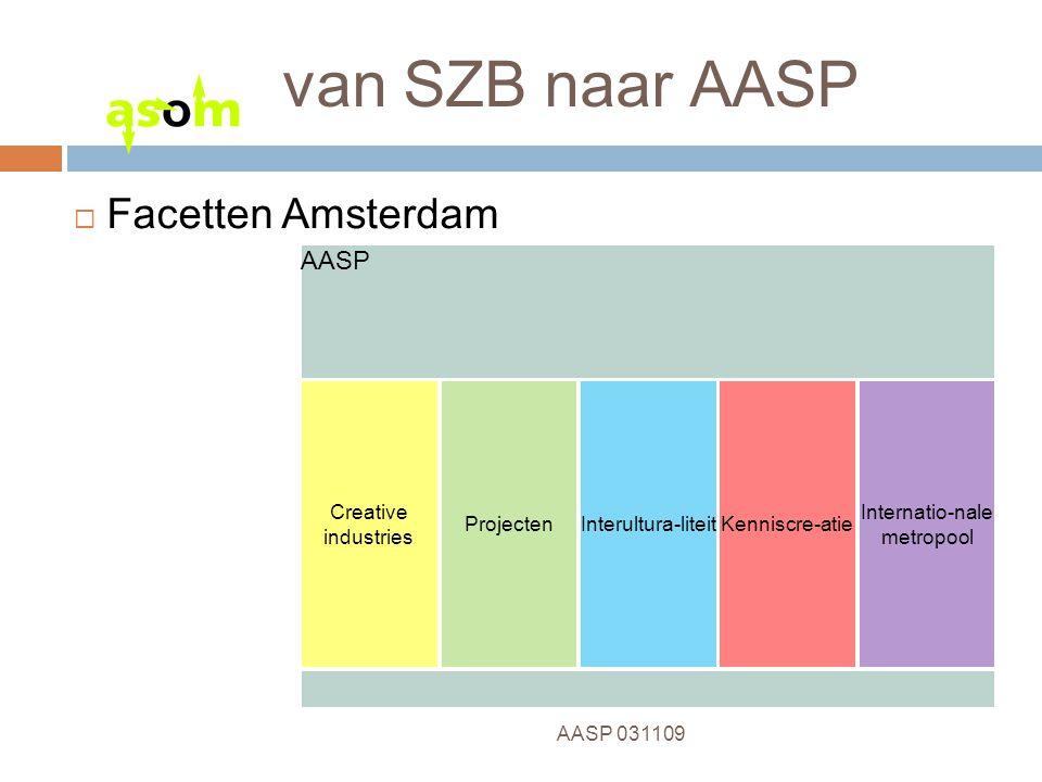 5 AASP 031109 van SZB naar AASP  Facetten Amsterdam AASP Creative industries ProjectenInterultura-liteitKenniscre-atie Internatio-nale metropool