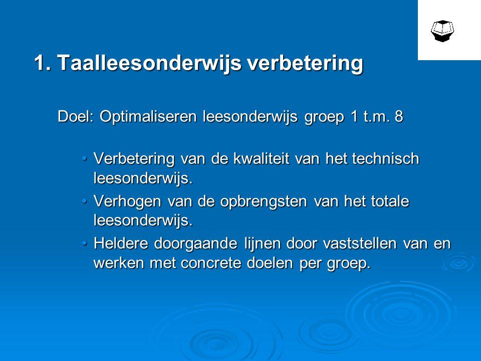 1.Taalleesonderwijs verbetering Doel: Optimaliseren leesonderwijs groep 1 t.m.