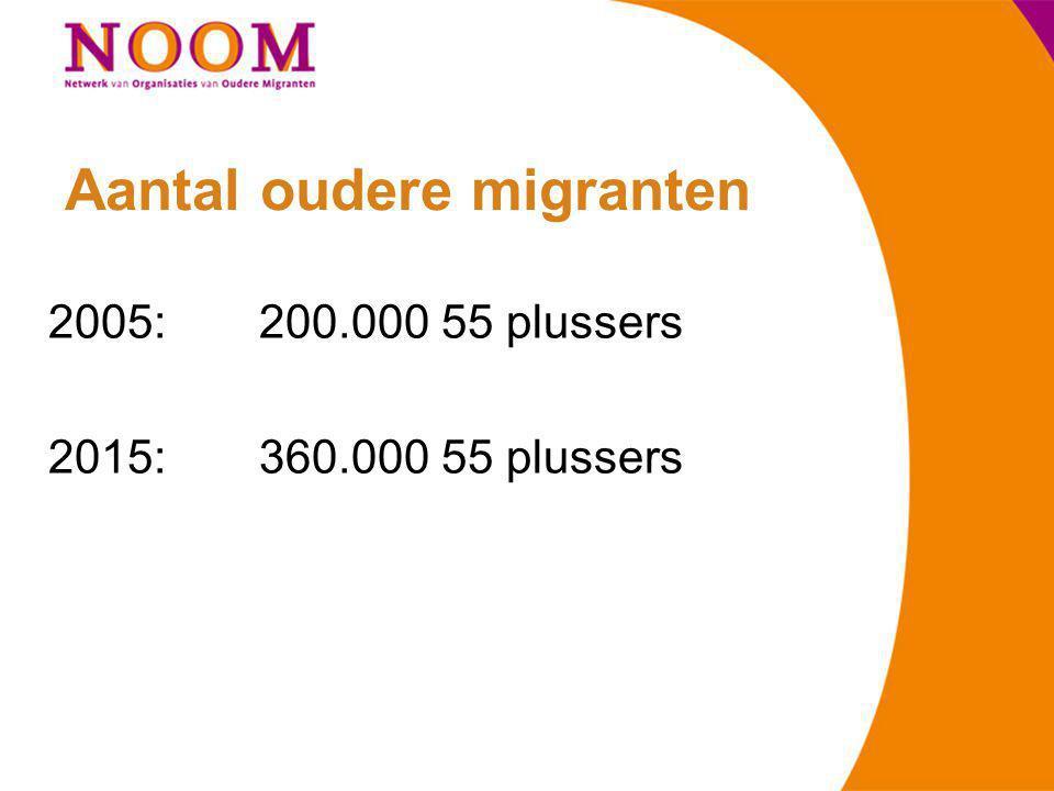 'Inhaalslag' •Stijging aantal dementerende in allochtone gemeenschappen momenteel 4 x zo hoog als bij Nederlandse ouderen •Wordt veroorzaakt door een puur demografische ontwikkeling
