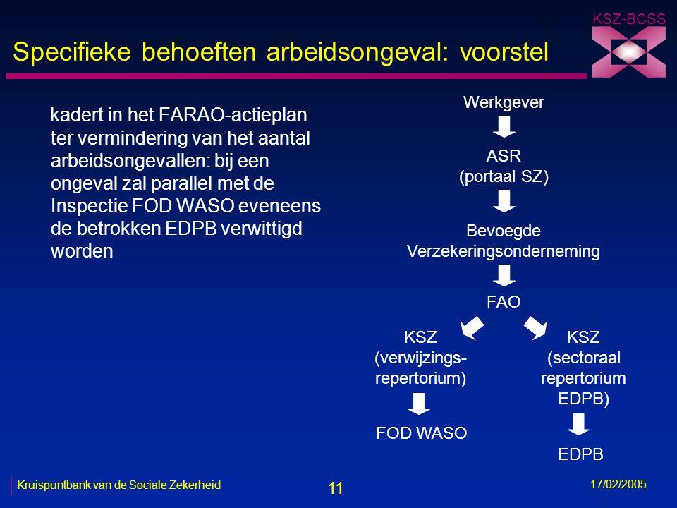11 KSZ-BCSS 17/02/2005 Kruispuntbank van de Sociale Zekerheid Specifieke behoeften arbeidsongeval: voorstel kadert in het FARAO-actieplan ter verminde