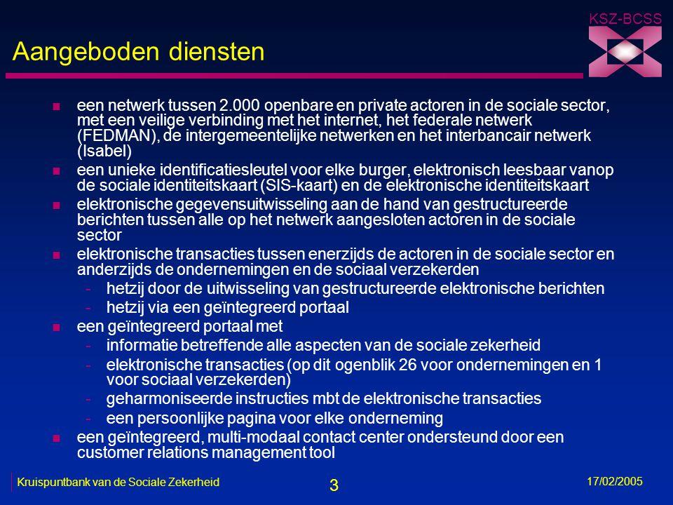 4 KSZ-BCSS 17/02/2005 Kruispuntbank van de Sociale Zekerheid Het netwerk R FW R Gebruikers FW RR R Portaal R FTP R Isabel Vocale server FW R R Backbone R R KSZ