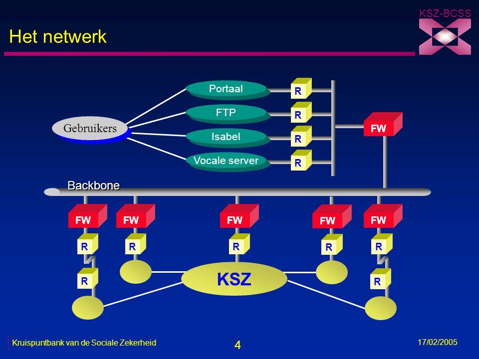 4 KSZ-BCSS 17/02/2005 Kruispuntbank van de Sociale Zekerheid Het netwerk R FW R Gebruikers FW RR R Portaal R FTP R Isabel Vocale server FW R R Backbon