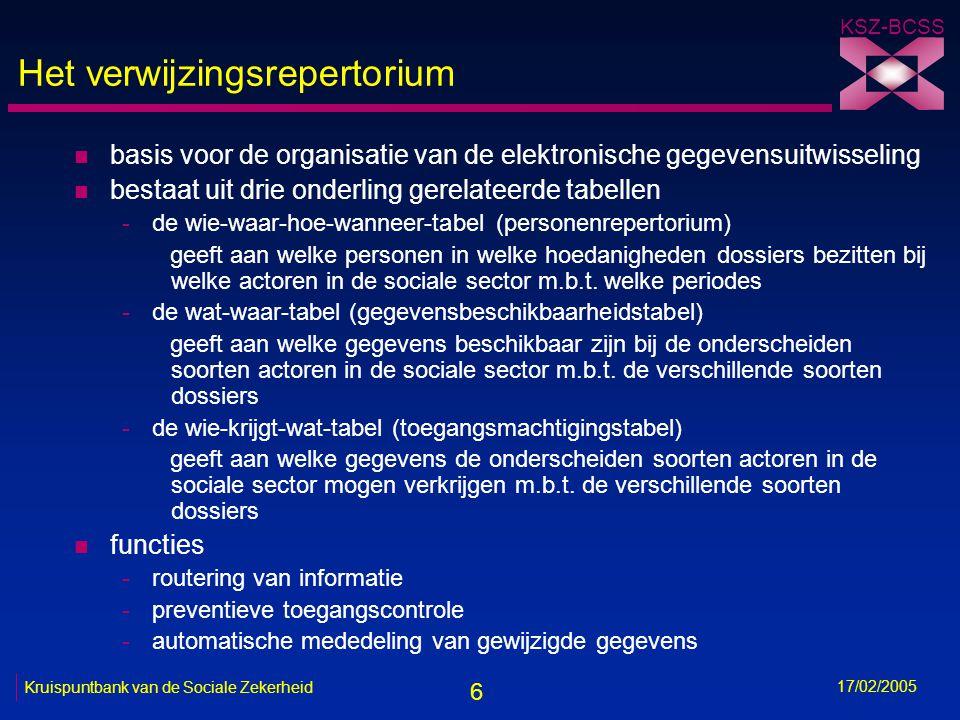7 KSZ-BCSS 17/02/2005 Kruispuntbank van de Sociale Zekerheid Evolutie van de context n nieuwe actoren worden betrokken bij de uitvoering van het sociaal beleid -zorgverzekering in Vlaanderen -fondsen voor bestaanszekerheid -sectorale pensioenfondsen -externe diensten voor preventie en bescherming op het werk -instellingen die aanvullende of afgeleide rechten toekennen bij de Gewesten, Gemeenschappen, provincies, gemeenten, instellingen belast met opdrachten algemeen belang, vb.