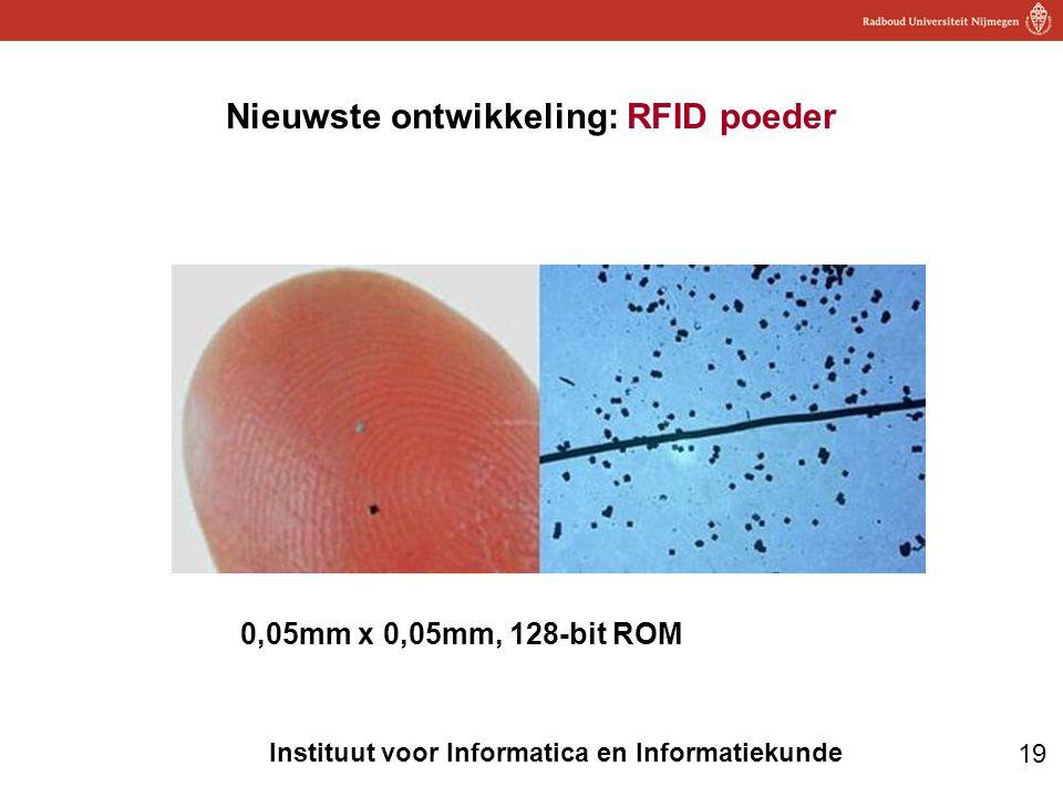 19 Instituut voor Informatica en Informatiekunde Nieuwste ontwikkeling: RFID poeder 0,05mm x 0,05mm, 128-bit ROM