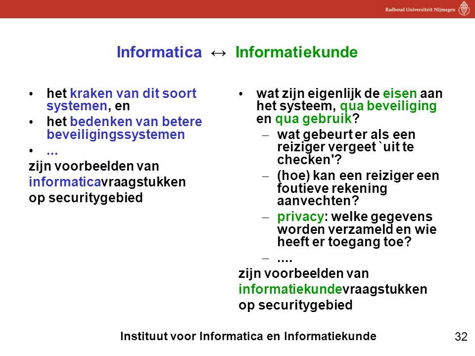 32 Instituut voor Informatica en Informatiekunde Informatica ↔ Informatiekunde • het kraken van dit soort systemen, en • het bedenken van betere bevei