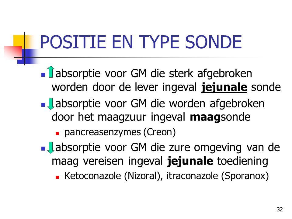 32 POSITIE EN TYPE SONDE  absorptie voor GM die sterk afgebroken worden door de lever ingeval jejunale sonde  absorptie voor GM die worden afgebroke