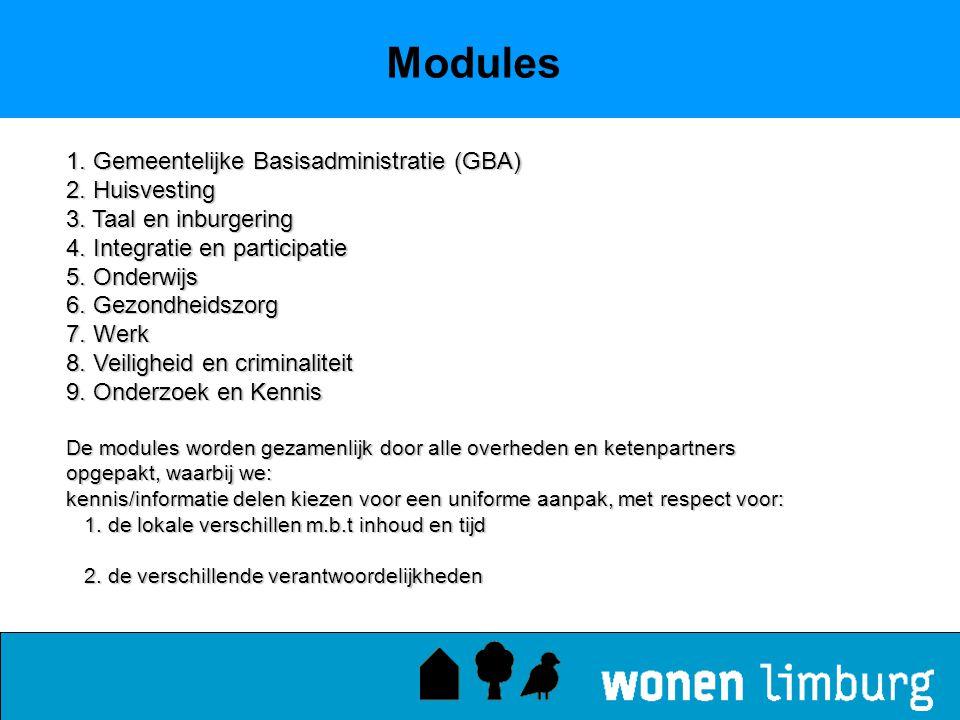 Modules 1. Gemeentelijke Basisadministratie (GBA) 2. Huisvesting 3. Taal en inburgering 4. Integratie en participatie 5. Onderwijs 6. Gezondheidszorg