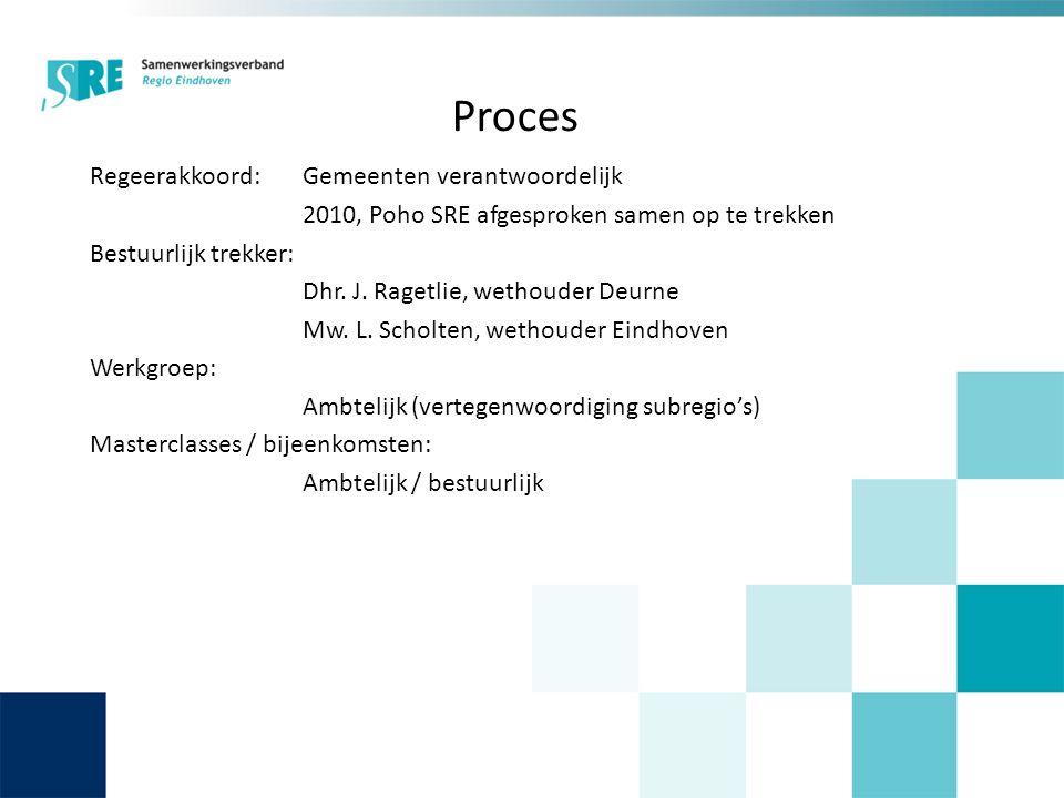 Proces Regeerakkoord:Gemeenten verantwoordelijk 2010, Poho SRE afgesproken samen op te trekken Bestuurlijk trekker: Dhr.