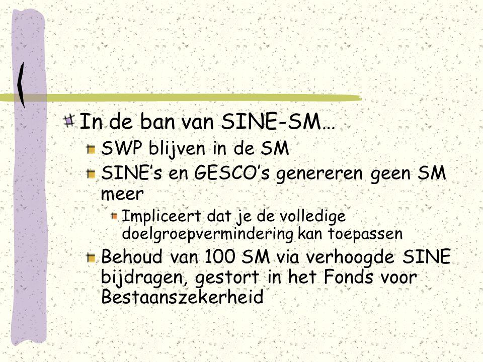 In de ban van SINE-SM… SWP blijven in de SM SINE's en GESCO's genereren geen SM meer Impliceert dat je de volledige doelgroepvermindering kan toepassen Behoud van 100 SM via verhoogde SINE bijdragen, gestort in het Fonds voor Bestaanszekerheid