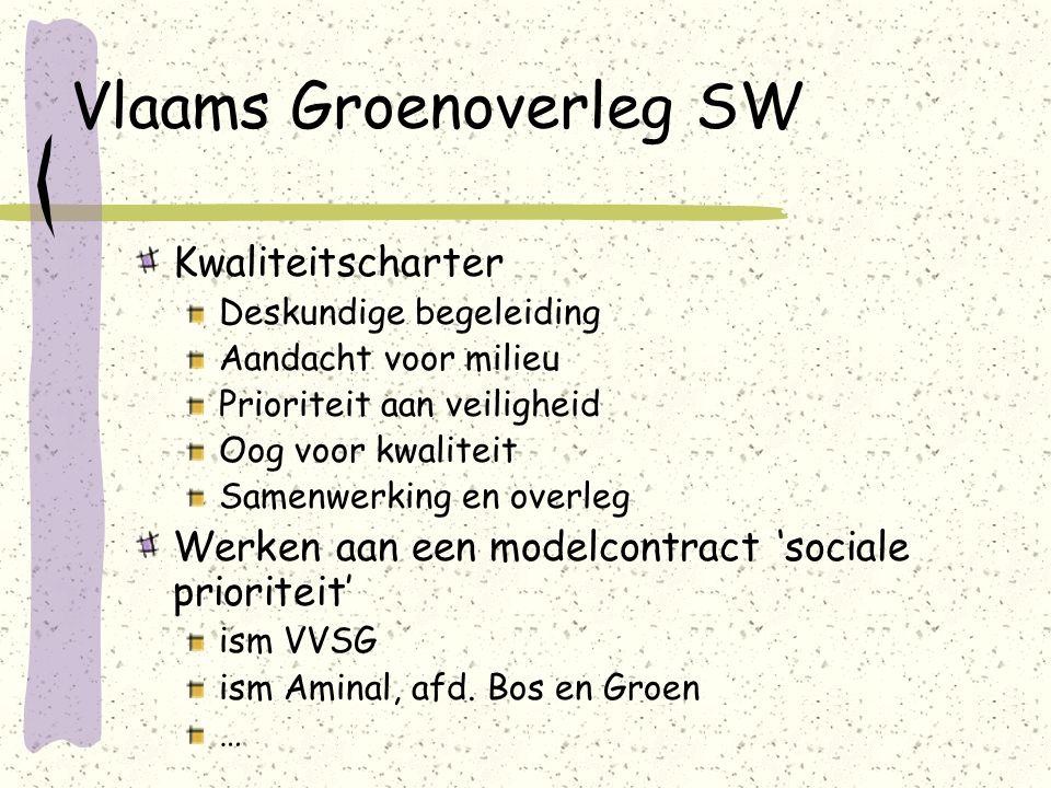 Vlaams Groenoverleg SW Kwaliteitscharter Deskundige begeleiding Aandacht voor milieu Prioriteit aan veiligheid Oog voor kwaliteit Samenwerking en overleg Werken aan een modelcontract 'sociale prioriteit' ism VVSG ism Aminal, afd.