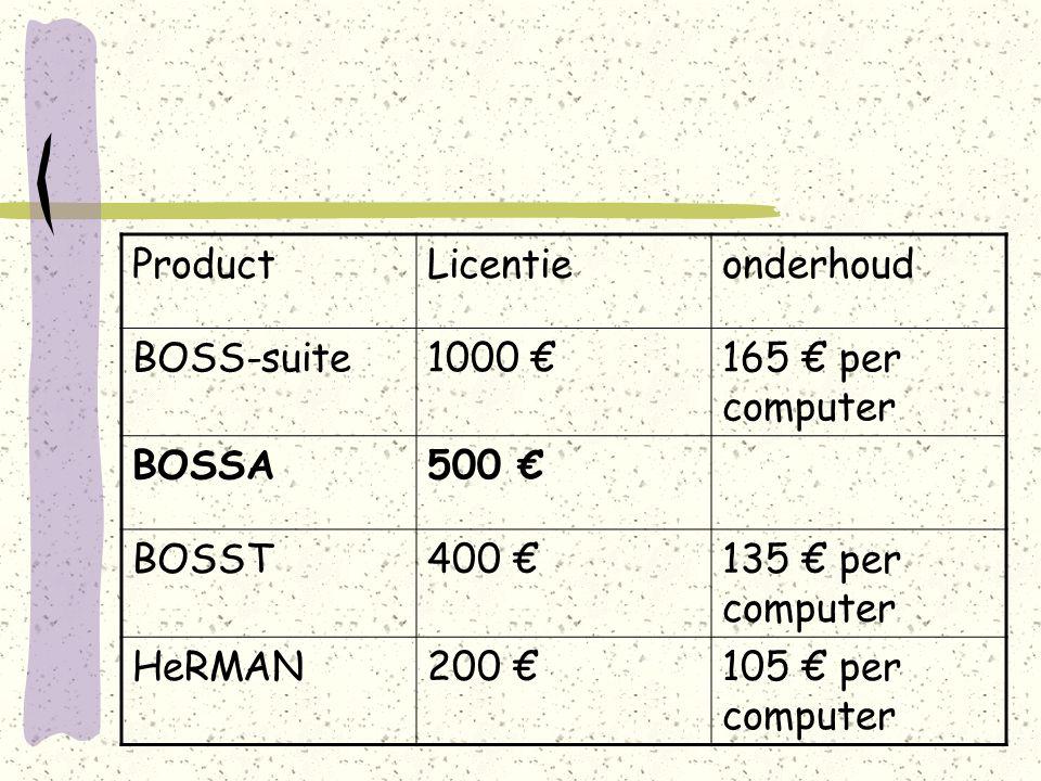 ProductLicentieonderhoud BOSS-suite1000 €165 € per computer BOSSA500 € BOSST400 €135 € per computer HeRMAN200 €105 € per computer
