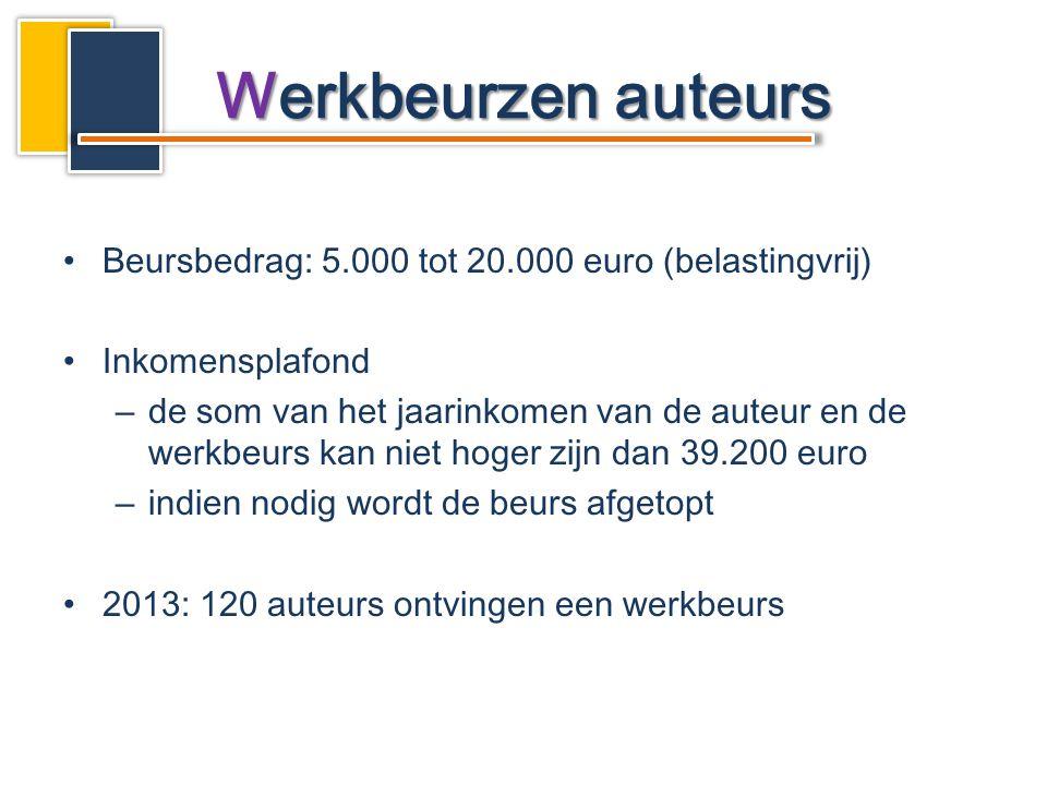 •Beursbedrag: 5.000 tot 20.000 euro (belastingvrij) •Inkomensplafond –de som van het jaarinkomen van de auteur en de werkbeurs kan niet hoger zijn dan 39.200 euro –indien nodig wordt de beurs afgetopt •2013: 120 auteurs ontvingen een werkbeurs Werkbeurzen auteurs