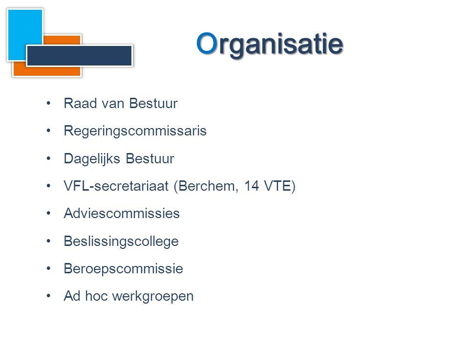 •Raad van Bestuur •Regeringscommissaris •Dagelijks Bestuur •VFL-secretariaat (Berchem, 14 VTE) •Adviescommissies •Beslissingscollege •Beroepscommissie •Ad hoc werkgroepen Organisatie
