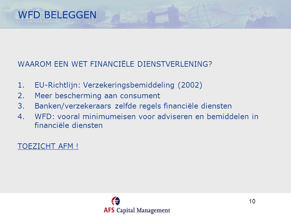 10 WFD BELEGGEN WAAROM EEN WET FINANCIËLE DIENSTVERLENING? 1.EU-Richtlijn: Verzekeringsbemiddeling (2002) 2.Meer bescherming aan consument 3.Banken/ve