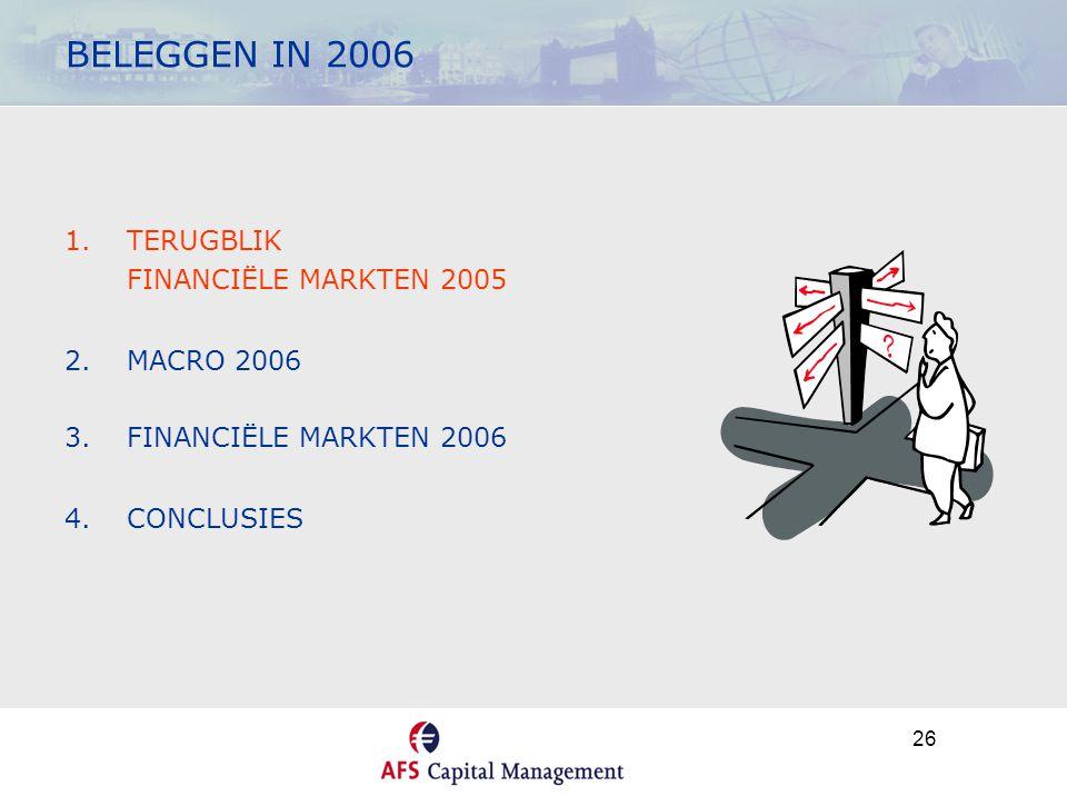 26 BELEGGEN IN 2006 1.TERUGBLIK FINANCIËLE MARKTEN 2005 2.