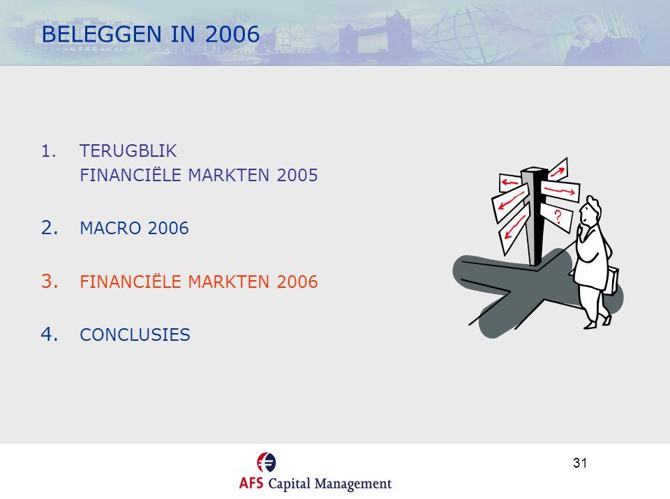 31 BELEGGEN IN 2006 1.TERUGBLIK FINANCIËLE MARKTEN 2005 2. MACRO 2006 3. FINANCIËLE MARKTEN 2006 4. CONCLUSIES