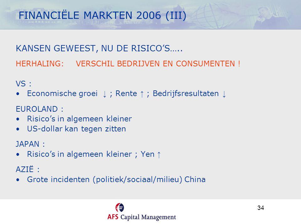 34 FINANCIËLE MARKTEN 2006 (III) KANSEN GEWEEST, NU DE RISICO'S….. HERHALING: VERSCHIL BEDRIJVEN EN CONSUMENTEN ! VS : •Economische groei ↓ ; Rente ↑