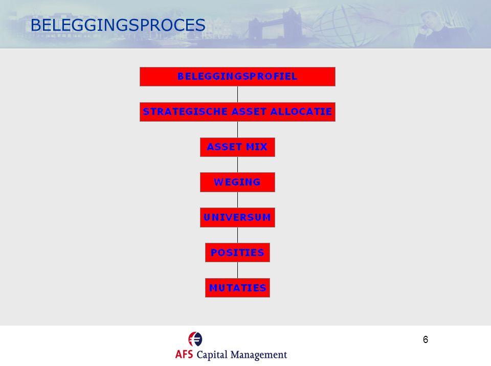 7 STRATEGIE 2006 INTRODUCTIE SOFTWARE WFD BELEGGEN: •Prominente plaats beleggingsprofiel •Kansberekening beleggingsdoelstelling •Inzicht rendement en risico •Kasstroomoverzicht (opbouw / afbouw) SAMENWERKING MET TOONAANGEVENDE BUSINESS PARTNERS: •Verpanding beleggingsportefeuilles KENNISBIJEENKOMSTEN INTERMEDIAIRS LANDELIJKE INZET AFS-ACCOUNTMANAGERS