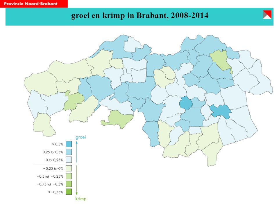 groei en krimp in Brabant, 2008-2014