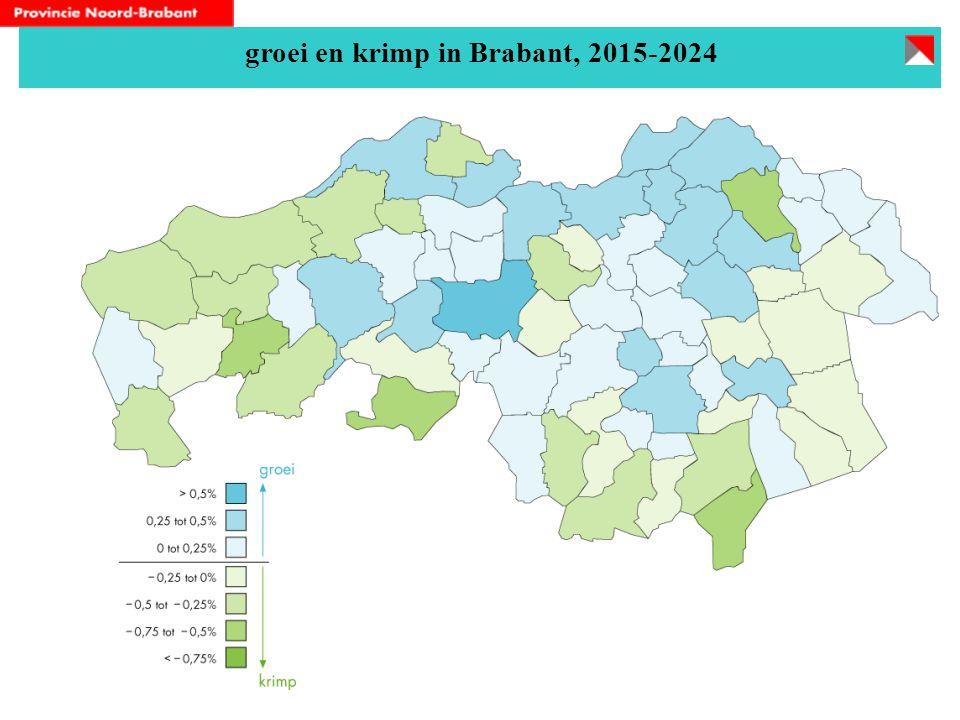 groei en krimp in Brabant, 2015-2024
