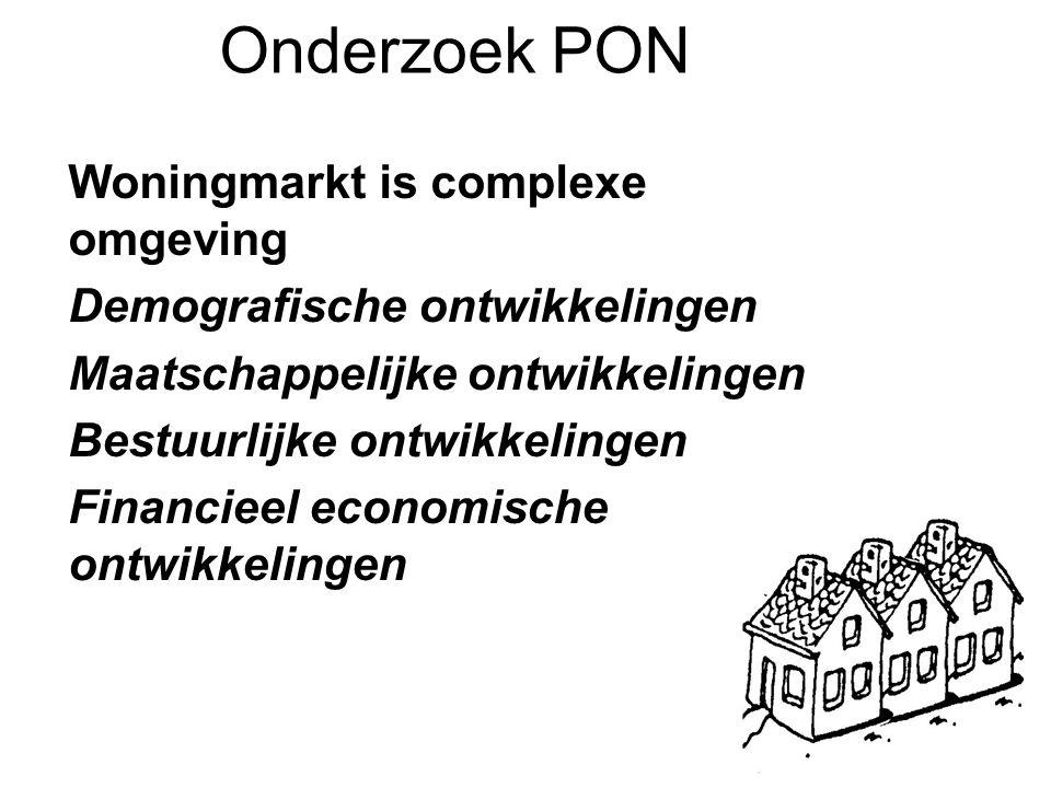 Onderzoek PON Woningmarkt is complexe omgeving Demografische ontwikkelingen Maatschappelijke ontwikkelingen Bestuurlijke ontwikkelingen Financieel economische ontwikkelingen