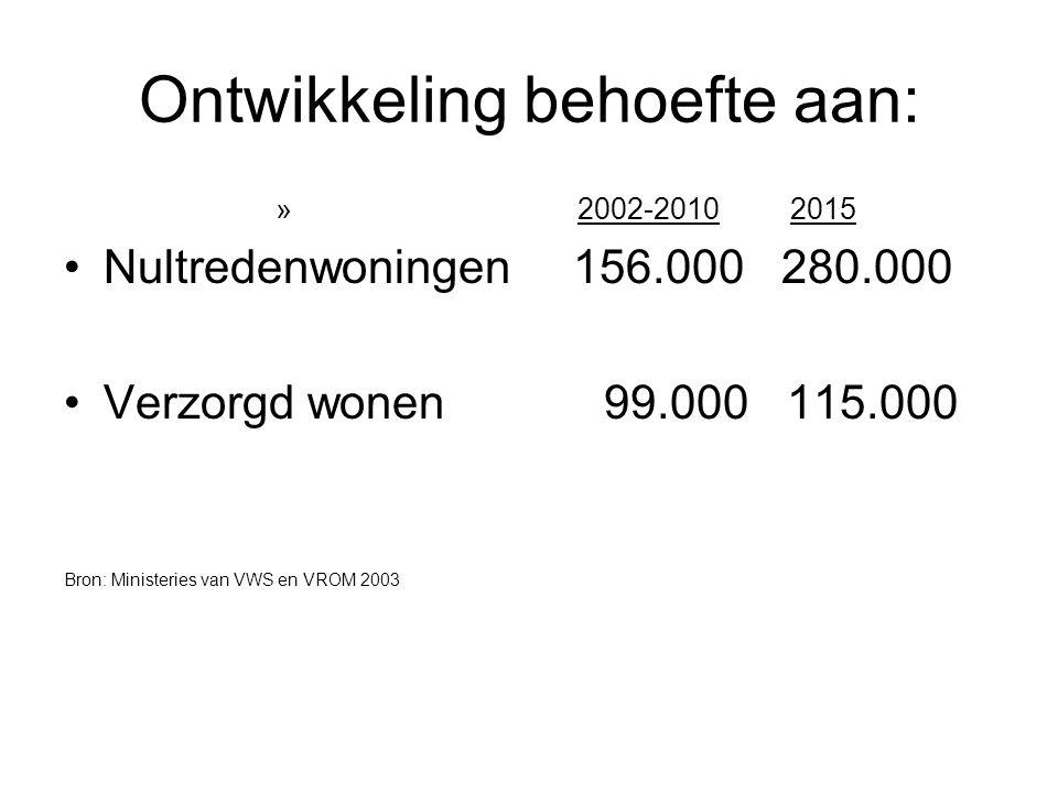 Ontwikkeling behoefte aan: » 2002-2010 2015 •Nultredenwoningen 156.000 280.000 •Verzorgd wonen 99.000 115.000 Bron: Ministeries van VWS en VROM 2003