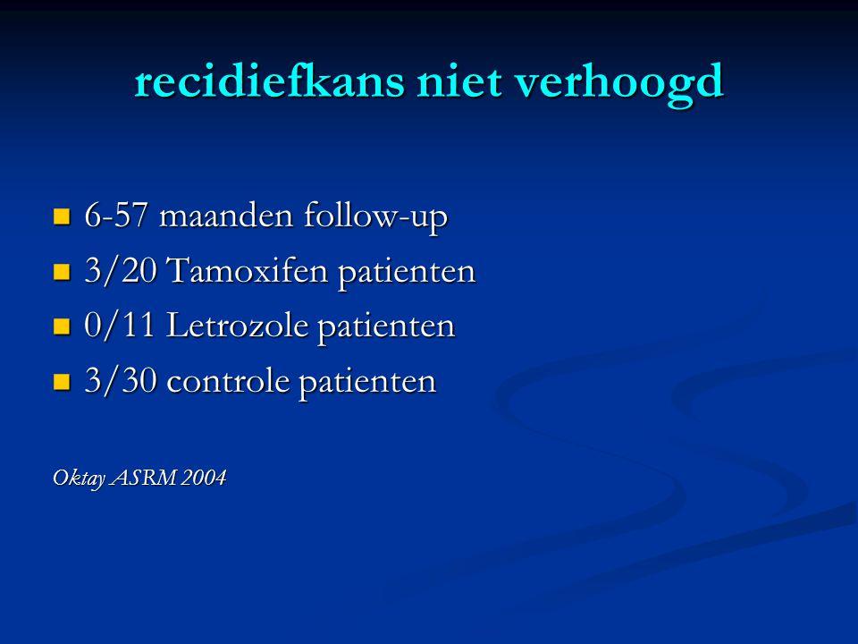 recidiefkans niet verhoogd  6-57 maanden follow-up  3/20 Tamoxifen patienten  0/11 Letrozole patienten  3/30 controle patienten Oktay ASRM 2004