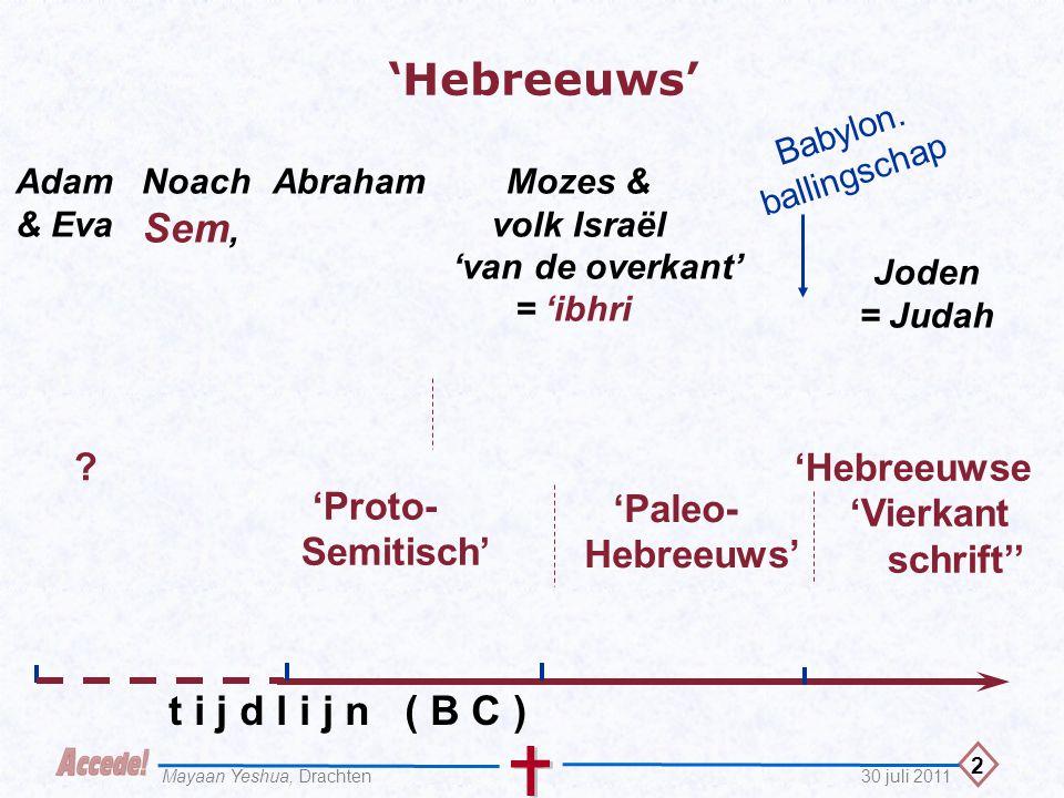 2 30 juli 2011Mayaan Yeshua, Drachten 'Hebreeuws' t i j d l i j n ( B C ) Adam & Eva Noach Sem, Abraham Mozes & volk Israël 'van de overkant' = 'ibhri