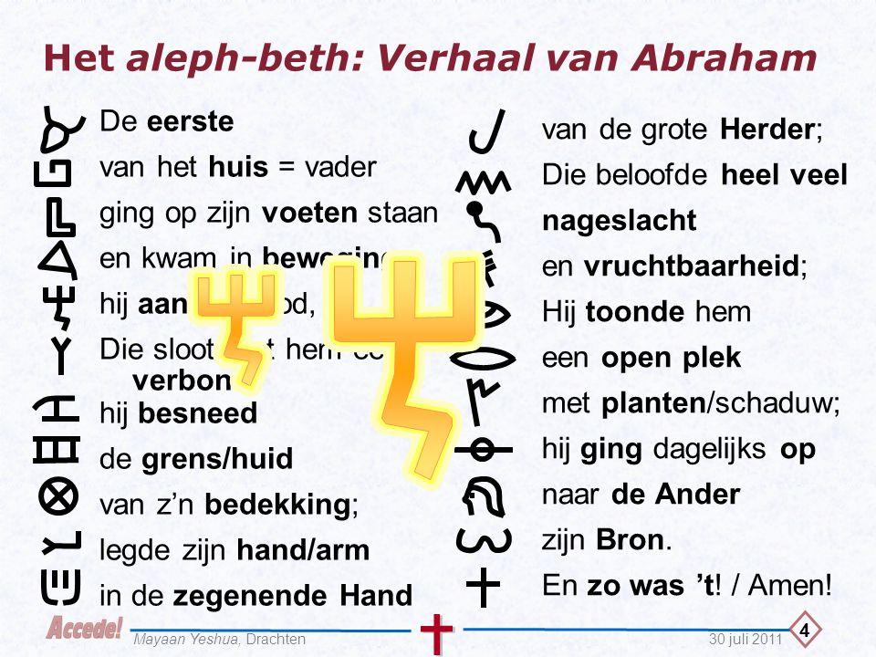 4 30 juli 2011Mayaan Yeshua, Drachten Het aleph-beth: Verhaal van Abraham De eerste van het huis = vader ging op zijn voeten staan en kwam in beweging