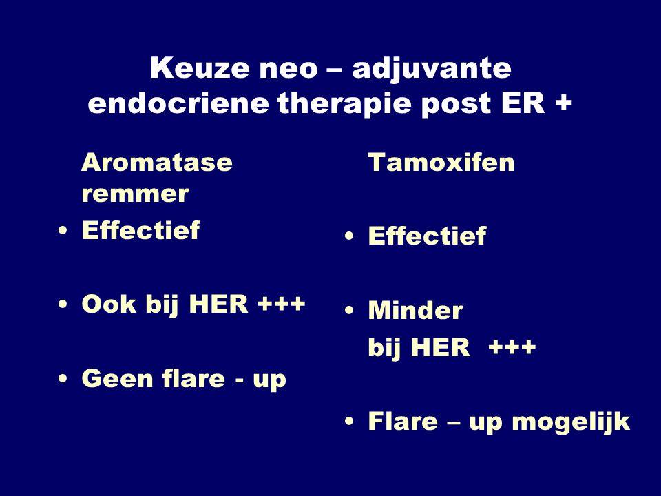 Keuze neo – adjuvante endocriene therapie post ER + Aromatase remmer •Effectief •Ook bij HER +++ •Geen flare - up Tamoxifen •Effectief •Minder bij HER
