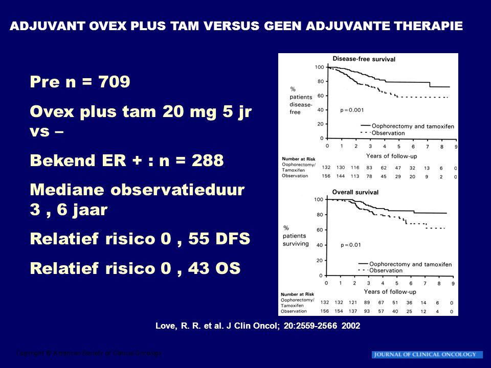 Love, R. R. et al. J Clin Oncol; 20:2559-2566 2002 ADJUVANT OVEX PLUS TAM VERSUS GEEN ADJUVANTE THERAPIE Pre n = 709 Ovex plus tam 20 mg 5 jr vs – Bek