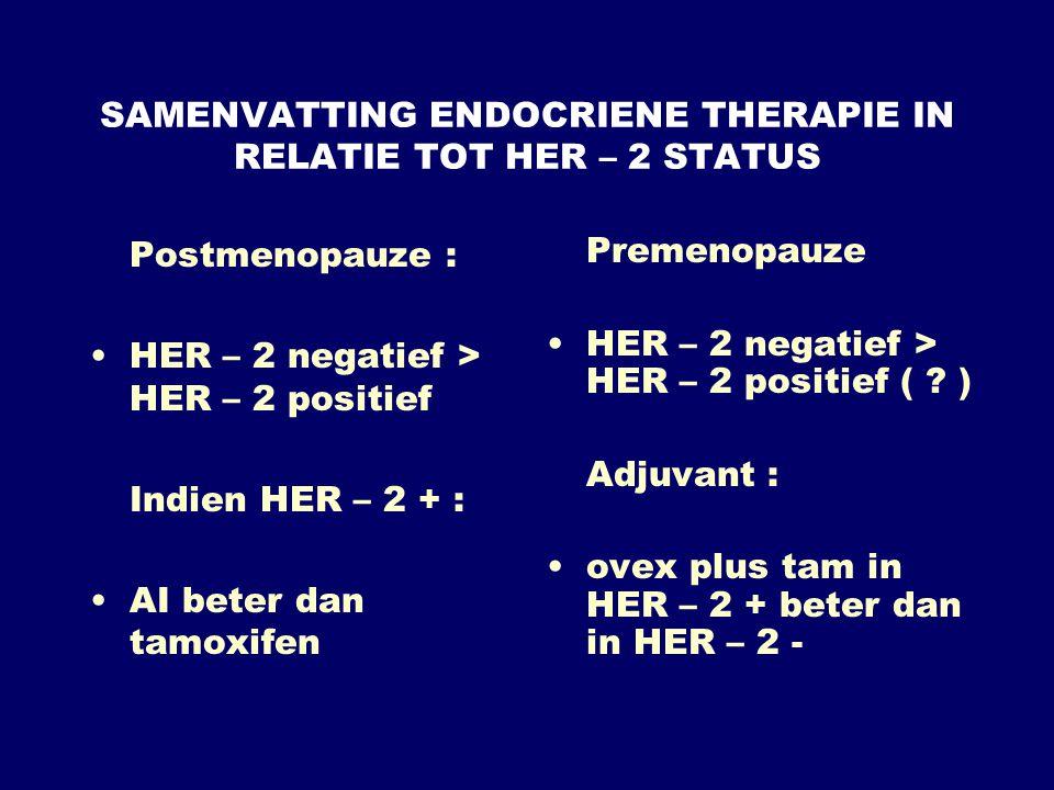 SAMENVATTING ENDOCRIENE THERAPIE IN RELATIE TOT HER – 2 STATUS Postmenopauze : •HER – 2 negatief > HER – 2 positief Indien HER – 2 + : •AI beter dan t