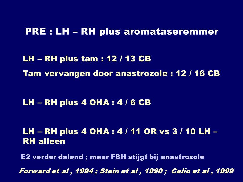 PRE : LH – RH plus aromataseremmer LH – RH plus tam : 12 / 13 CB Tam vervangen door anastrozole : 12 / 16 CB LH – RH plus 4 OHA : 4 / 6 CB LH – RH plu