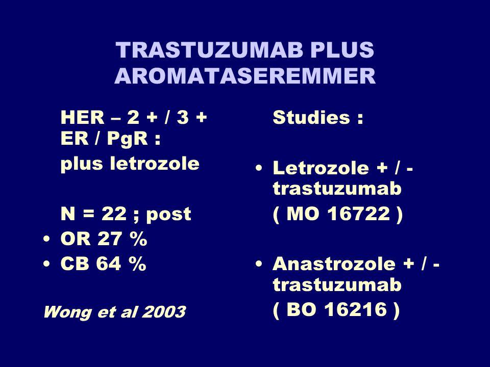 TRASTUZUMAB PLUS AROMATASEREMMER HER – 2 + / 3 + ER / PgR : plus letrozole N = 22 ; post •OR 27 % •CB 64 % Wong et al 2003 Studies : •Letrozole + / -