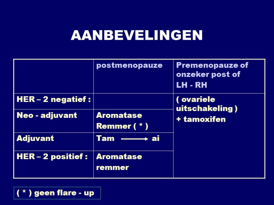AANBEVELINGEN postmenopauzePremenopauze of onzeker post of LH - RH HER – 2 negatief :( ovariele uitschakeling ) + tamoxifen Neo - adjuvantAromatase Re