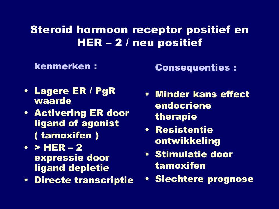 Steroid hormoon receptor positief en HER – 2 / neu positief kenmerken : •Lagere ER / PgR waarde •Activering ER door ligand of agonist ( tamoxifen ) •>